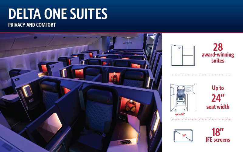 Delta One suite Archives - The Travel Authority Group